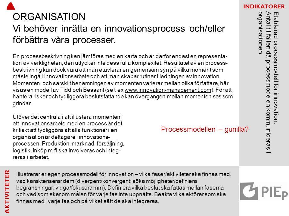 AKTIVITETER INDIKATORER Etablerad processmodell för innovation.Antal tillfällen då processmodelen kommuniceras iorganisationen. ORGANISATION Vi behöve