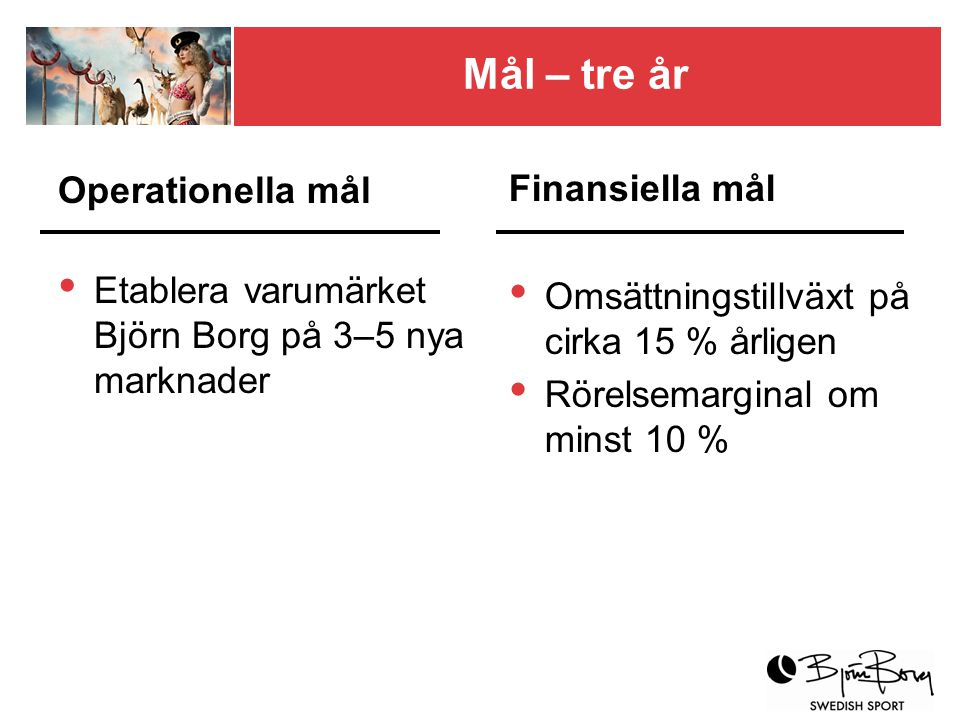 Mål – tre år Operationella mål Etablera varumärket Björn Borg på 3–5 nya marknader Finansiella mål Omsättningstillväxt på cirka 15 % årligen Rörelsemarginal om minst 10 %