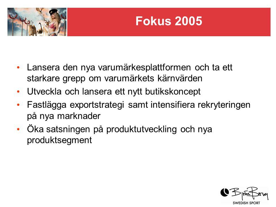 Fokus 2005 Lansera den nya varumärkesplattformen och ta ett starkare grepp om varumärkets kärnvärden Utveckla och lansera ett nytt butikskoncept Fastlägga exportstrategi samt intensifiera rekryteringen på nya marknader Öka satsningen på produktutveckling och nya produktsegment