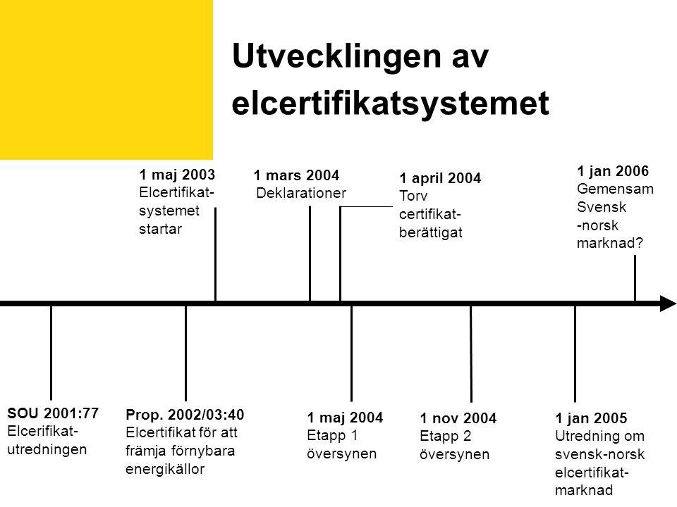 Utvecklingen av elcertifikatsystemet SOU 2001:77 Elcerifikat- utredningen Prop.