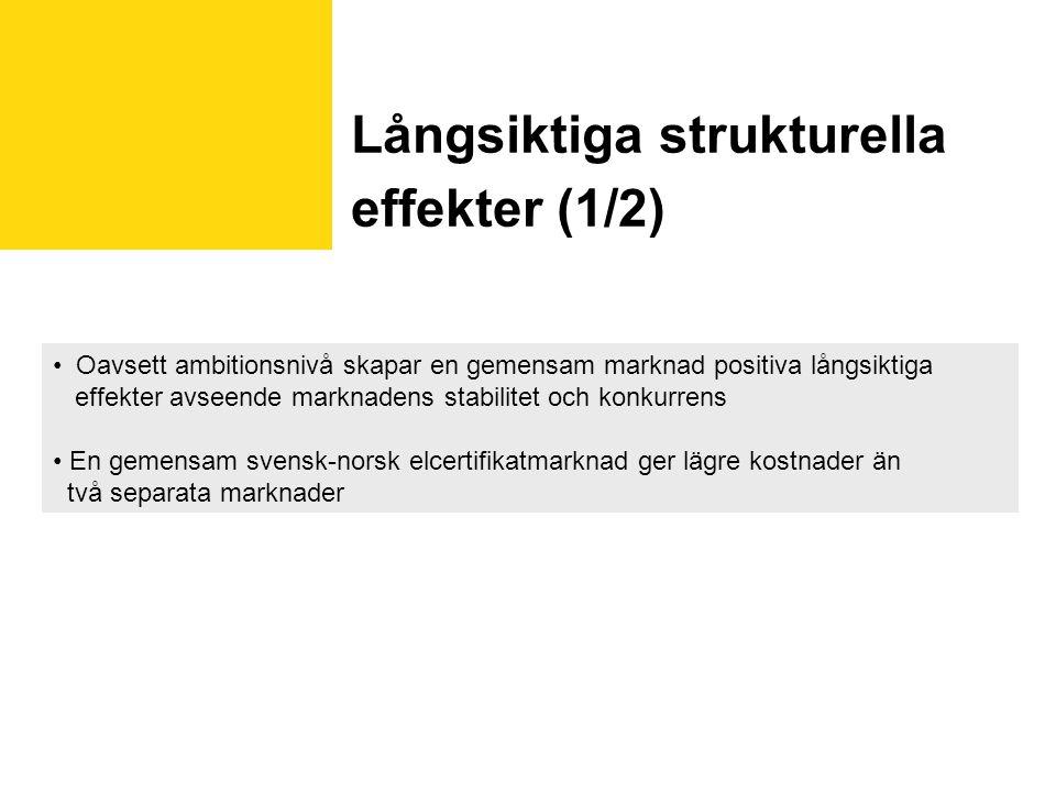 Långsiktiga strukturella effekter (1/2) Oavsett ambitionsnivå skapar en gemensam marknad positiva långsiktiga effekter avseende marknadens stabilitet och konkurrens En gemensam svensk-norsk elcertifikatmarknad ger lägre kostnader än två separata marknader