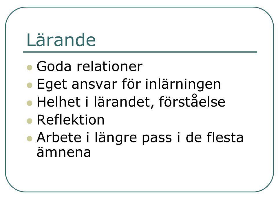 www.buf.kristianstad.se/vaskolan Kursplaner Schema Kalendarium Ledighetsansökan Väbladet Aktuellt på skolan