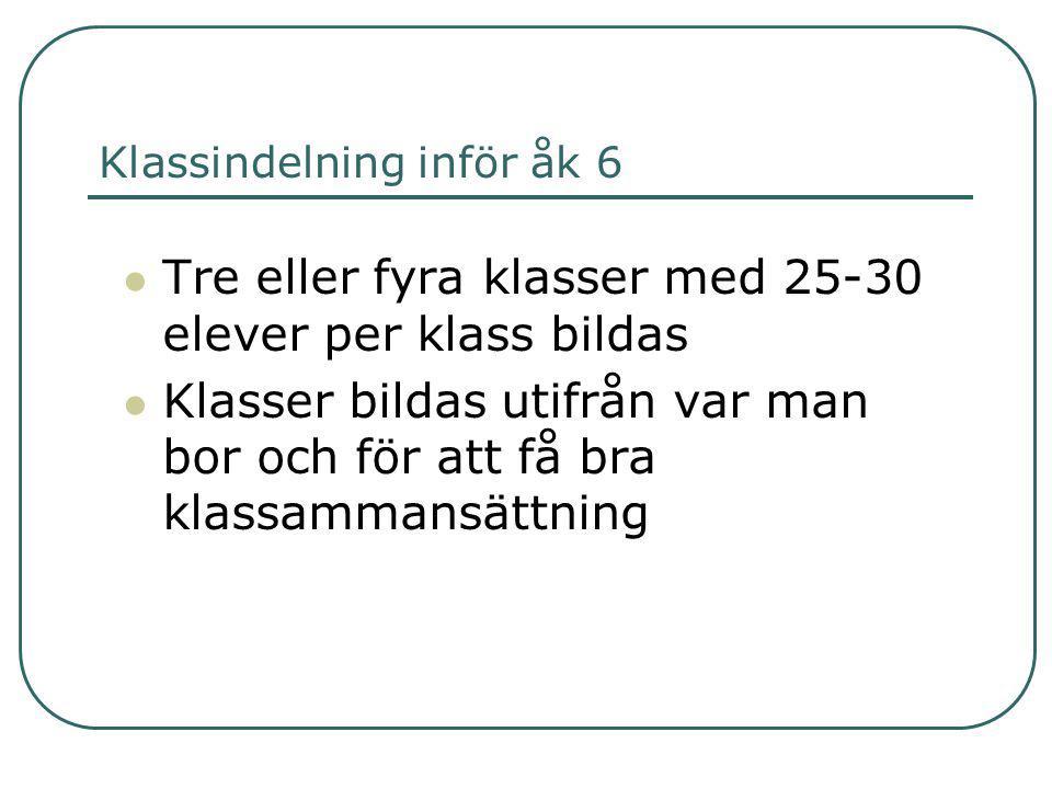 Introduktion av åk 5 våren 2009 Undervisning på Fristorpsskolan minst ½ dag med egen klasslärare.
