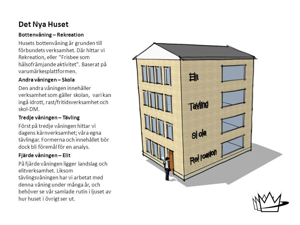 Det Nya Huset Bottenvåning – Rekreation Husets bottenvåning är grunden till förbundets verksamhet.