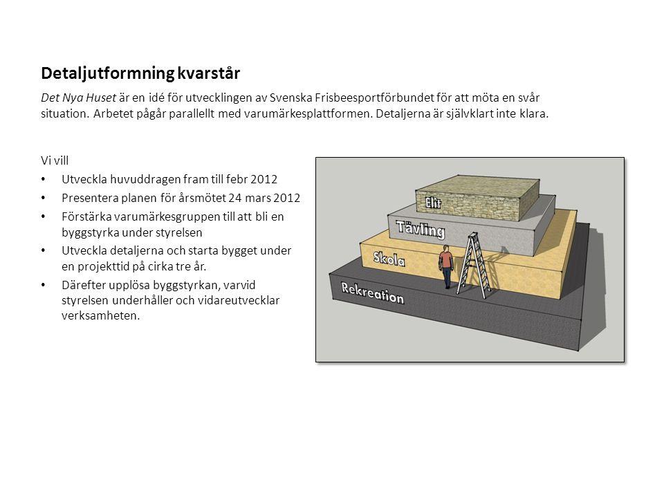 Detaljutformning kvarstår Det Nya Huset är en idé för utvecklingen av Svenska Frisbeesportförbundet för att möta en svår situation.