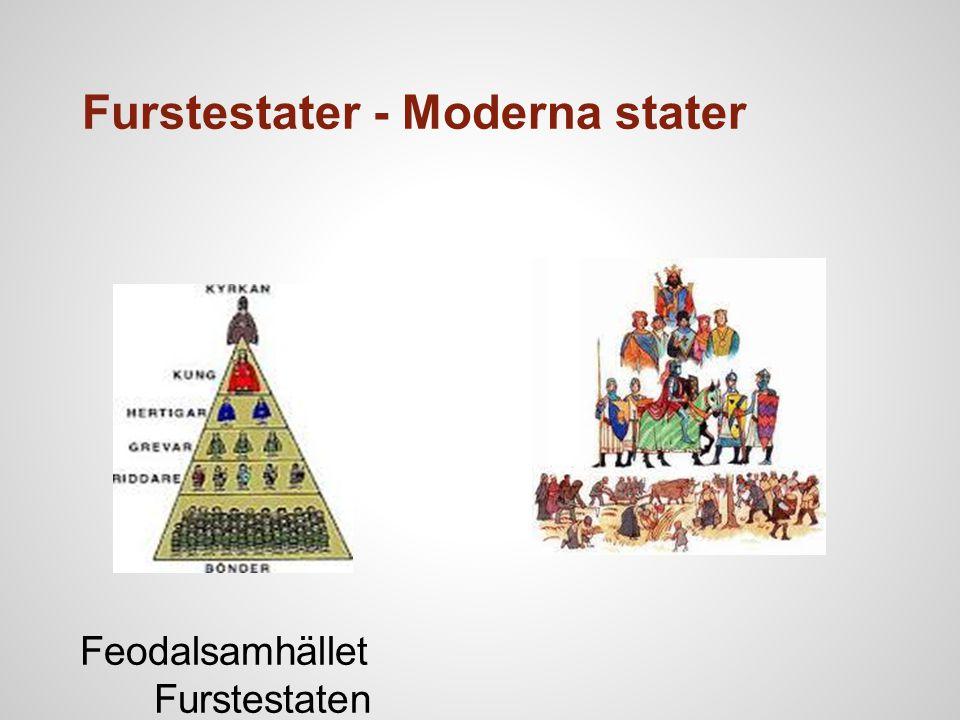 Furstestater - Moderna stater Feodalsamhället Furstestaten