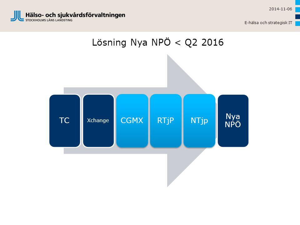 2014-11-06 E-hälsa och strategisk IT TC Xchange CGMXRTjPNTjp Nya NPÖ Lösning Nya NPÖ < Q2 2016