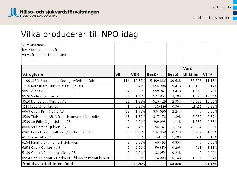 2014-11-06 E-hälsa och strategisk IT Vilka producerar till NPÖ idag