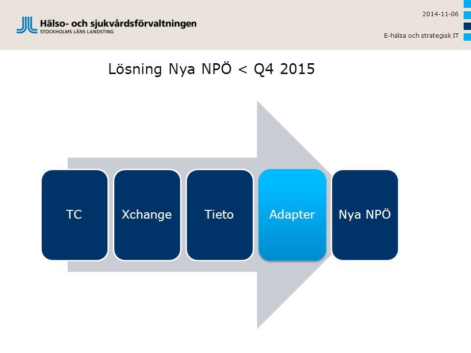 2014-11-06 E-hälsa och strategisk IT TCXchangeTietoAdapterNya NPÖ Lösning Nya NPÖ < Q4 2015