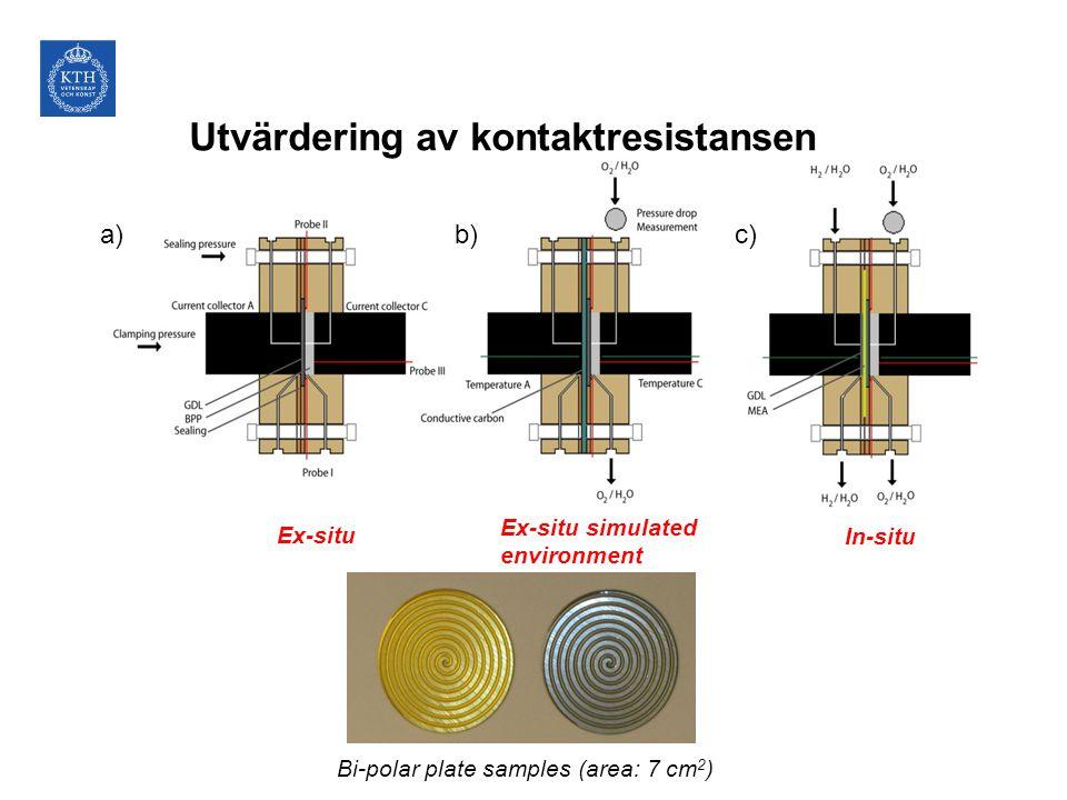 Utvärdering av kontaktresistansen In-situ a)b)c) Ex-situ Ex-situ simulated environment Bi-polar plate samples (area: 7 cm 2 )
