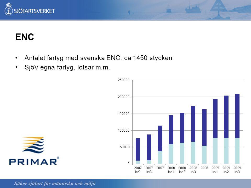 ENC Antalet fartyg med svenska ENC: ca 1450 stycken SjöV egna fartyg, lotsar m.m.