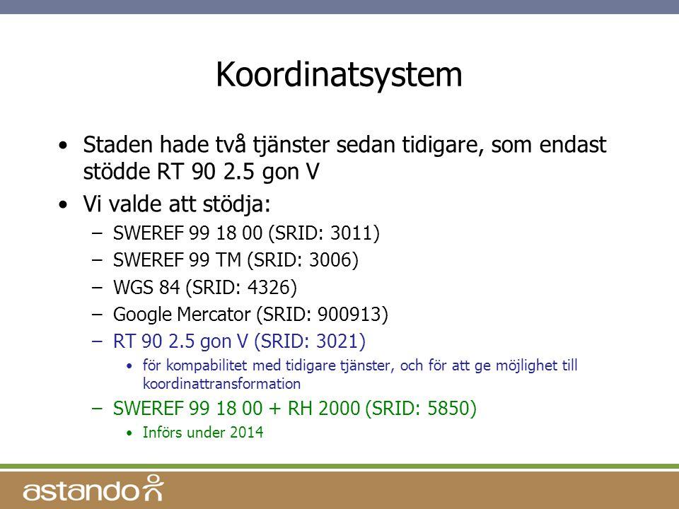 Koordinatsystem Staden hade två tjänster sedan tidigare, som endast stödde RT 90 2.5 gon V Vi valde att stödja: –SWEREF 99 18 00 (SRID: 3011) –SWEREF 99 TM (SRID: 3006) –WGS 84 (SRID: 4326) –Google Mercator (SRID: 900913) –RT 90 2.5 gon V (SRID: 3021) för kompabilitet med tidigare tjänster, och för att ge möjlighet till koordinattransformation –SWEREF 99 18 00 + RH 2000 (SRID: 5850) Införs under 2014