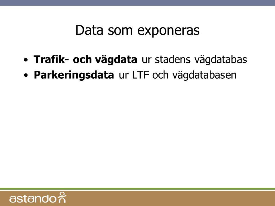 Data som exponeras Trafik- och vägdata ur stadens vägdatabas Parkeringsdata ur LTF och vägdatabasen