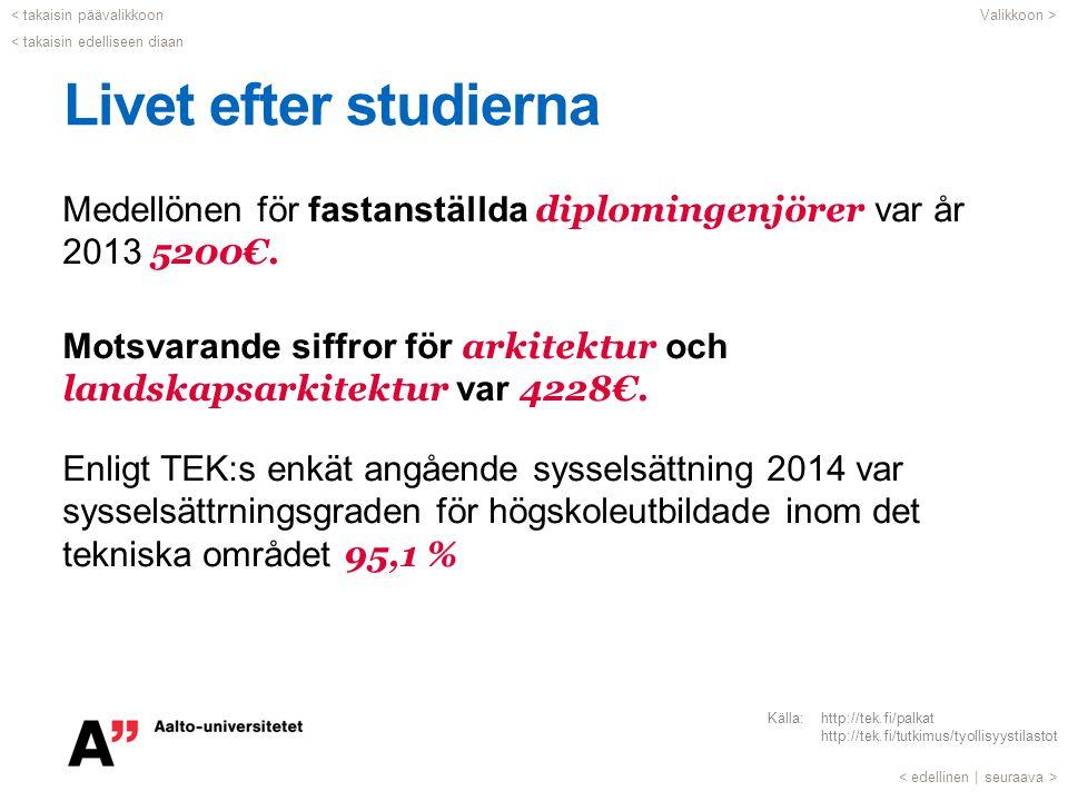 Livet efter studierna Medellönen för fastanställda diplomingenjörer var år 2013 5200€. Motsvarande siffror för arkitektur och landskapsarkitektur var