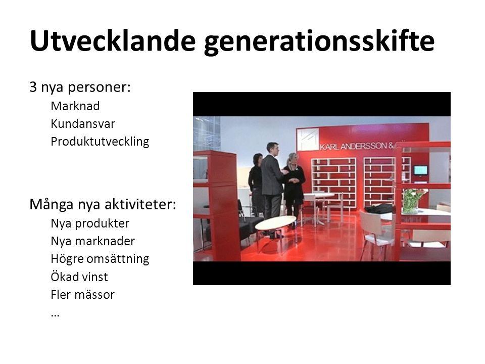 Utvecklande generationsskifte 3 nya personer: Marknad Kundansvar Produktutveckling Många nya aktiviteter: Nya produkter Nya marknader Högre omsättning Ökad vinst Fler mässor …