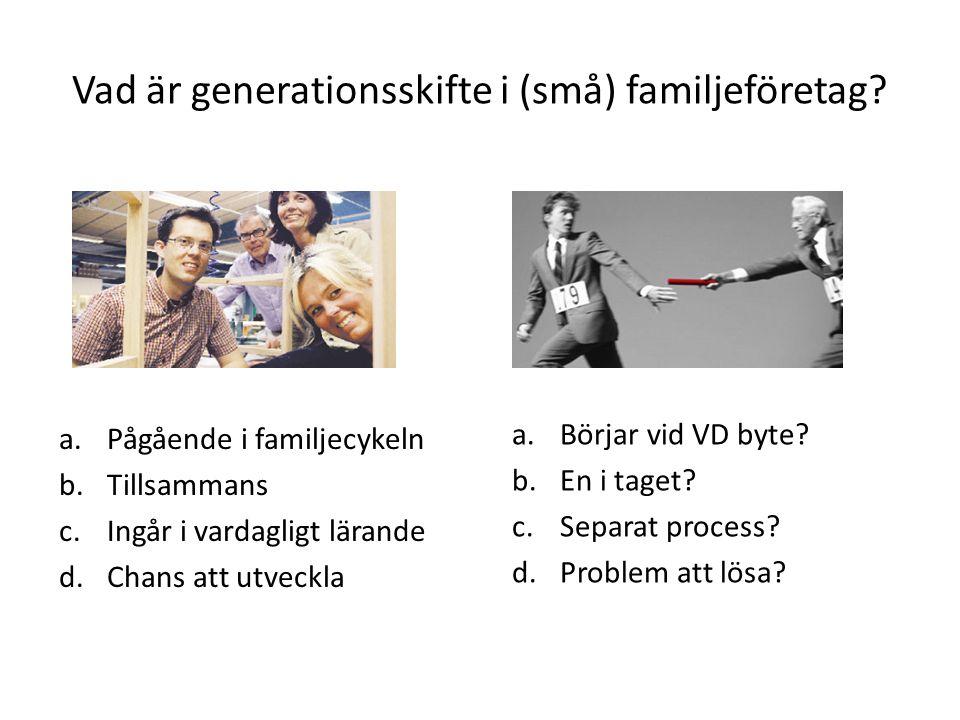 Vad är generationsskifte i (små) familjeföretag? a.Pågående i familjecykeln b.Tillsammans c.Ingår i vardagligt lärande d.Chans att utveckla a.Börjar v