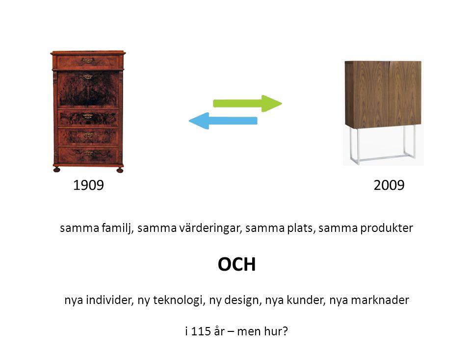 19092009 samma familj, samma värderingar, samma plats, samma produkter OCH nya individer, ny teknologi, ny design, nya kunder, nya marknader i 115 år – men hur