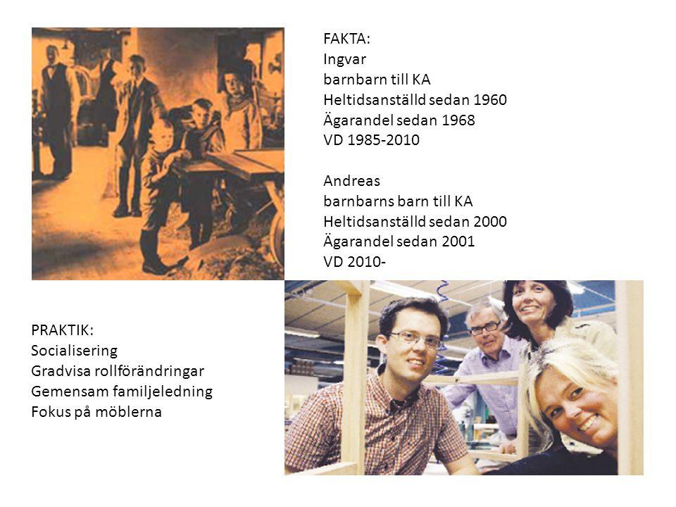 FAKTA: Ingvar barnbarn till KA Heltidsanställd sedan 1960 Ägarandel sedan 1968 VD 1985-2010 Andreas barnbarns barn till KA Heltidsanställd sedan 2000 Ägarandel sedan 2001 VD 2010- PRAKTIK: Socialisering Gradvisa rollförändringar Gemensam familjeledning Fokus på möblerna