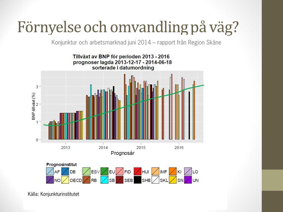 Arbetsmarknaden för miljöteknik i Skåne.