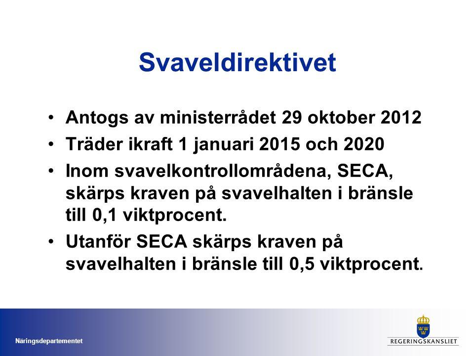 Näringsdepartementet Svaveldirektivet Antogs av ministerrådet 29 oktober 2012 Träder ikraft 1 januari 2015 och 2020 Inom svavelkontrollområdena, SECA,