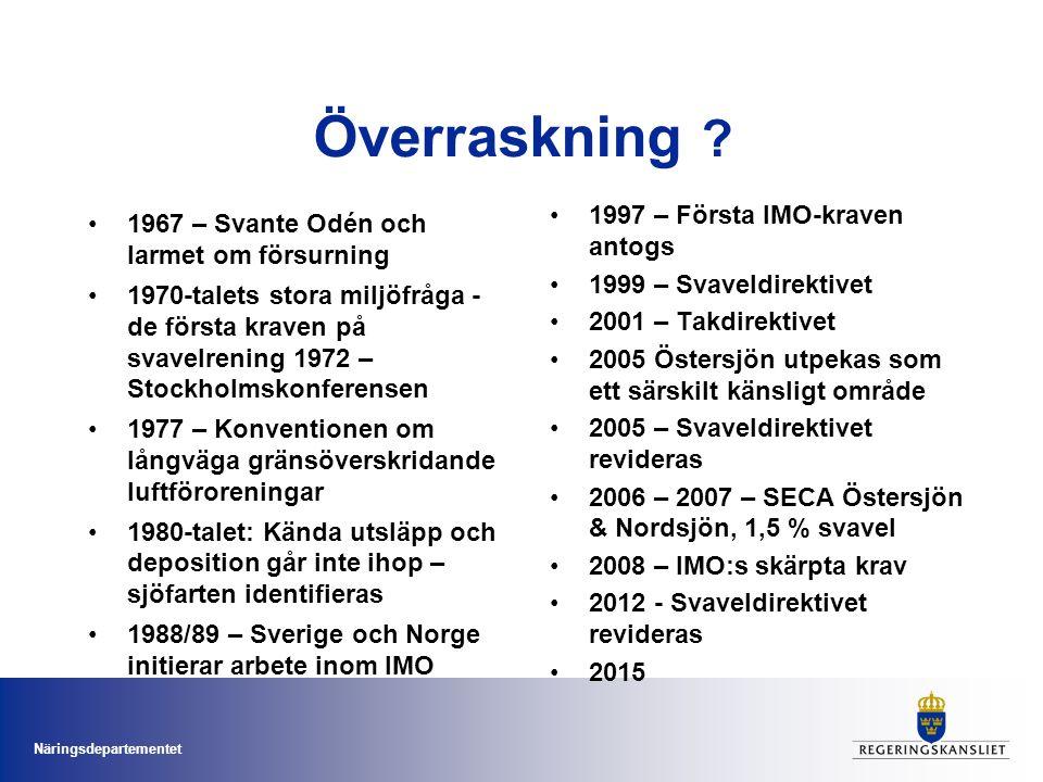 Näringsdepartementet Överraskning ? 1967 – Svante Odén och larmet om försurning 1970-talets stora miljöfråga - de första kraven på svavelrening 1972 –