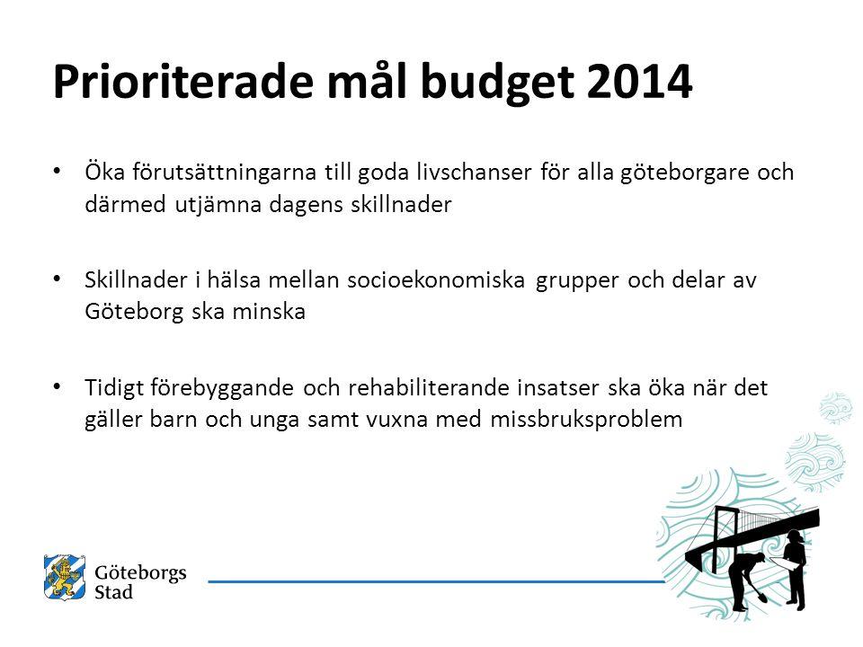 Prioriterade mål budget 2014 Öka förutsättningarna till goda livschanser för alla göteborgare och därmed utjämna dagens skillnader Skillnader i hälsa mellan socioekonomiska grupper och delar av Göteborg ska minska Tidigt förebyggande och rehabiliterande insatser ska öka när det gäller barn och unga samt vuxna med missbruksproblem