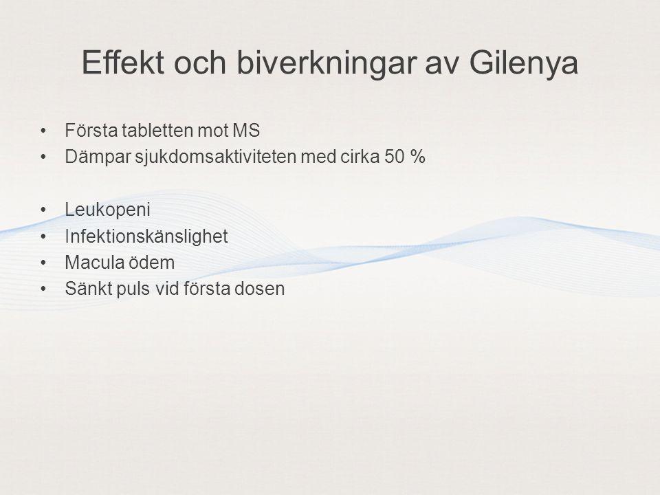 Effekt och biverkningar av Gilenya Första tabletten mot MS Dämpar sjukdomsaktiviteten med cirka 50 % Leukopeni Infektionskänslighet Macula ödem Sänkt