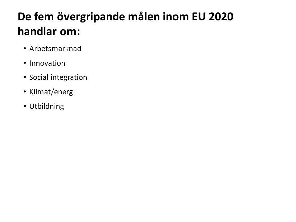 Sv Arbetsmarknad Innovation Social integration Klimat/energi Utbildning De fem övergripande målen inom EU 2020 handlar om: