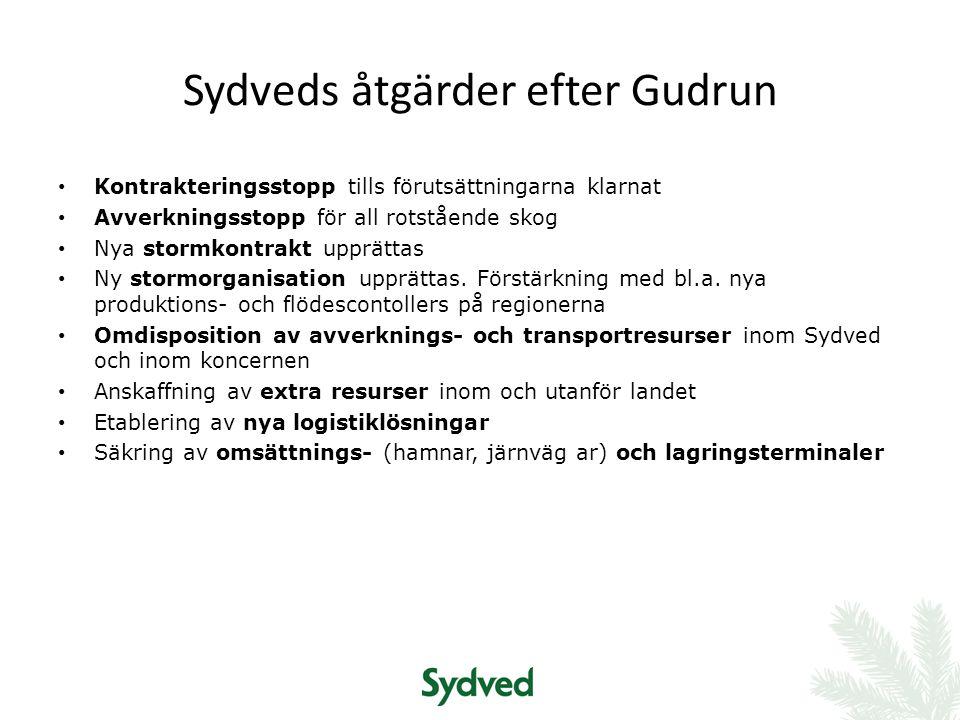 Sydveds åtgärder efter Gudrun Kontrakteringsstopp tills förutsättningarna klarnat Avverkningsstopp för all rotstående skog Nya stormkontrakt upprättas Ny stormorganisation upprättas.