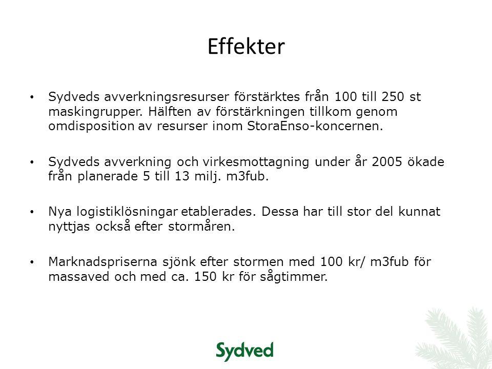 Effekter Sydveds avverkningsresurser förstärktes från 100 till 250 st maskingrupper.