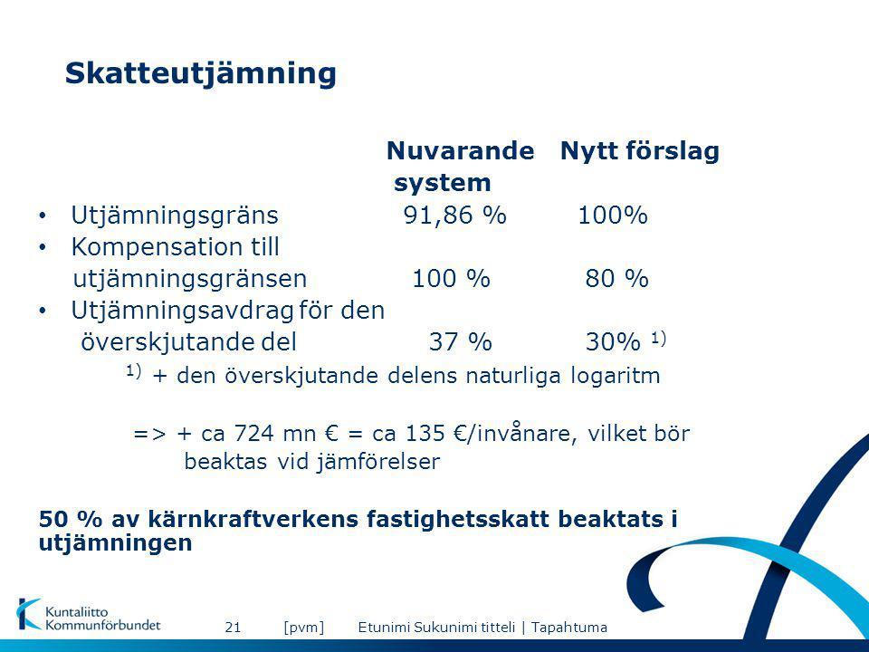 Skatteutjämning NuvarandeNytt förslag system Utjämningsgräns 91,86 % 100% Kompensation till utjämningsgränsen 100 % 80 % Utjämningsavdragför den överskjutande del 37 % 30% 1) 1) + den överskjutande delens naturliga logaritm => + ca 724 mn € = ca 135 €/invånare, vilket bör beaktas vid jämförelser 50 % av kärnkraftverkens fastighetsskatt beaktats i utjämningen [pvm]Etunimi Sukunimi titteli | Tapahtuma21