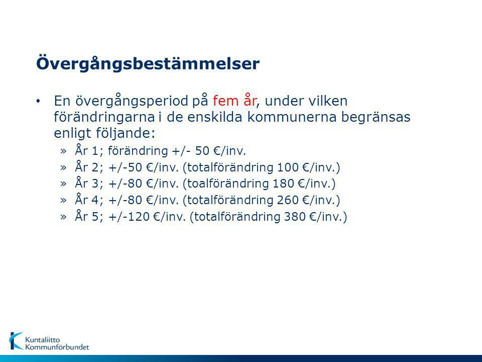 Övergångsbestämmelser En övergångsperiod på fem år, under vilken förändringarna i de enskilda kommunerna begränsas enligt följande: »År 1; förändring +/- 50 €/inv.