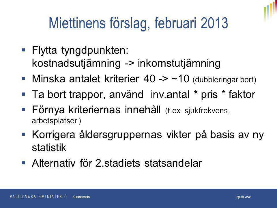 pp.kk.vvvv Kuntaosasto pp.kk.vvvv Miettinens förslag, februari 2013  Flytta tyngdpunkten: kostnadsutjämning -> inkomstutjämning  Minska antalet kriterier 40 -> ~10 (dubbleringar bort)  Ta bort trappor, använd inv.antal * pris * faktor  Förnya kriteriernas innehåll (t.ex.