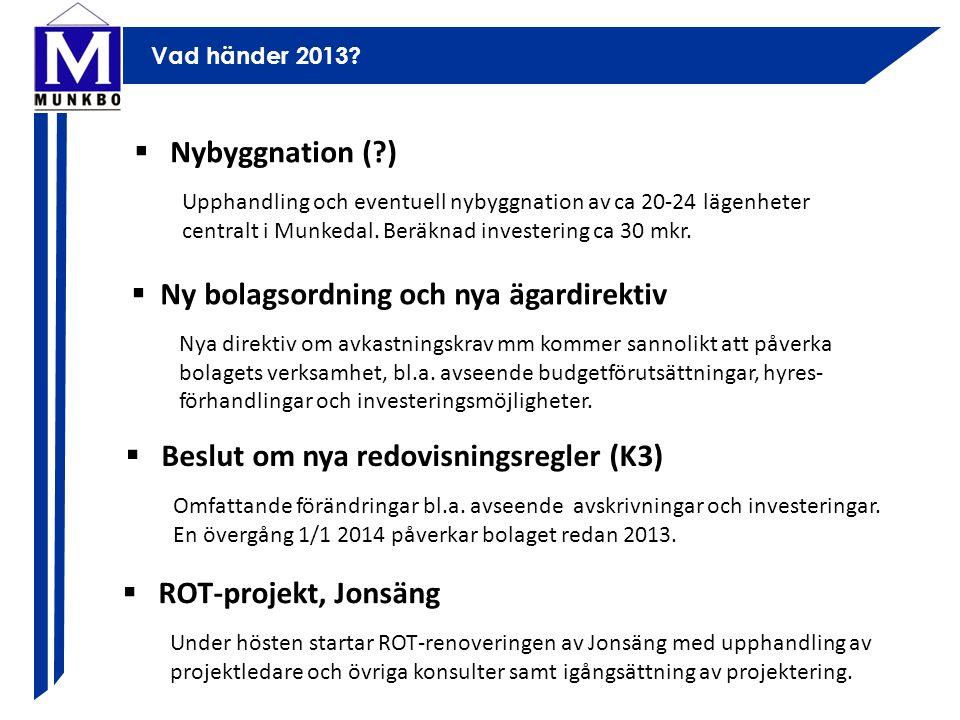 Vad händer 2013.