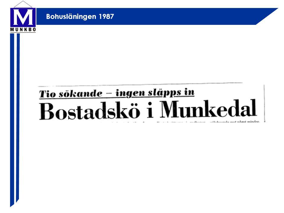Bohusläningen 1987