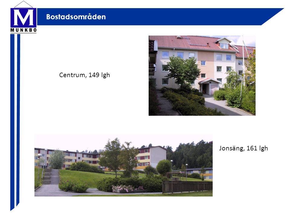 Bostadsområden Centrum, 149 lgh Jonsäng, 161 lgh