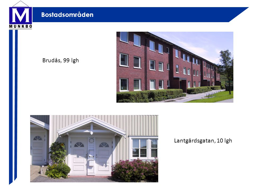 Bostadsområden Lantgårdsgatan, 10 lgh Brudås, 99 lgh