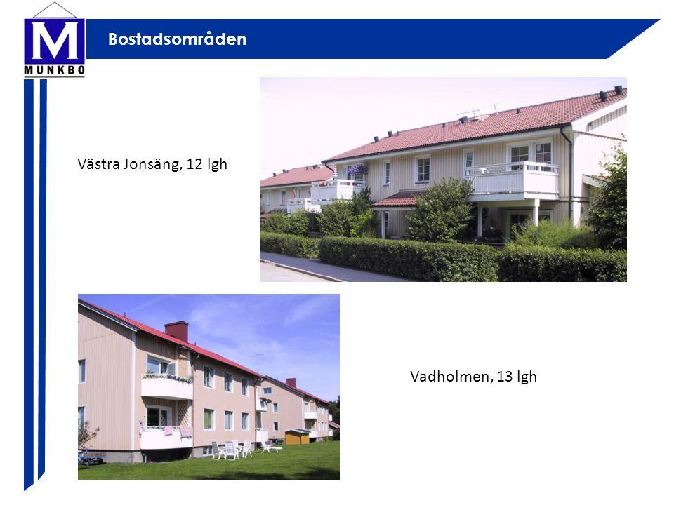 Bostadsområden Västra Jonsäng, 12 lgh Vadholmen, 13 lgh