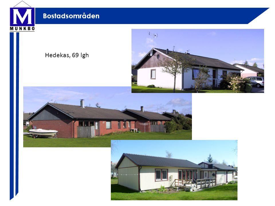 Bostadsområden Hedekas, 69 lgh