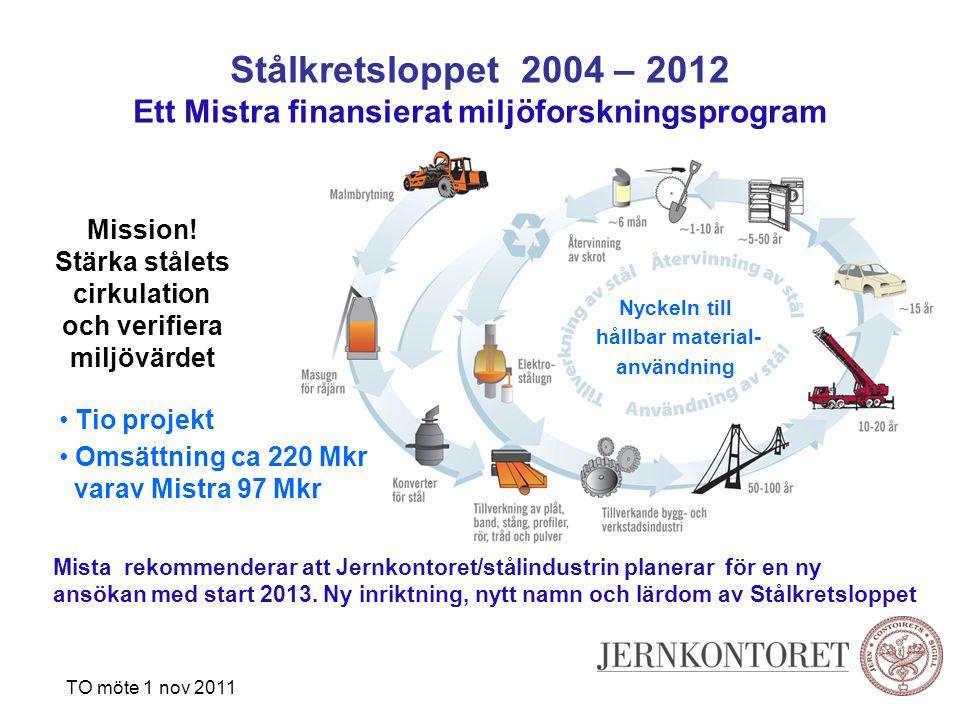 Stålkretsloppet 2004 – 2012 Ett Mistra finansierat miljöforskningsprogram Mission! Stärka stålets cirkulation och verifiera miljövärdet Nyckeln till h
