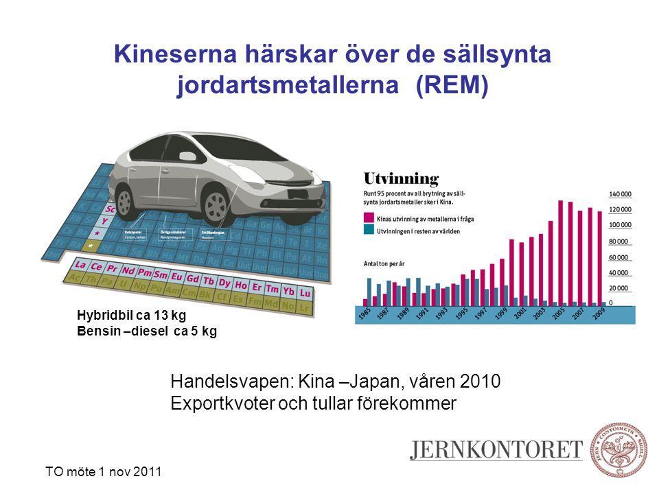 Kineserna härskar över de sällsynta jordartsmetallerna (REM) TO möte 1 nov 2011 Hybridbil ca 13 kg Bensin –diesel ca 5 kg Handelsvapen: Kina –Japan, våren 2010 Exportkvoter och tullar förekommer