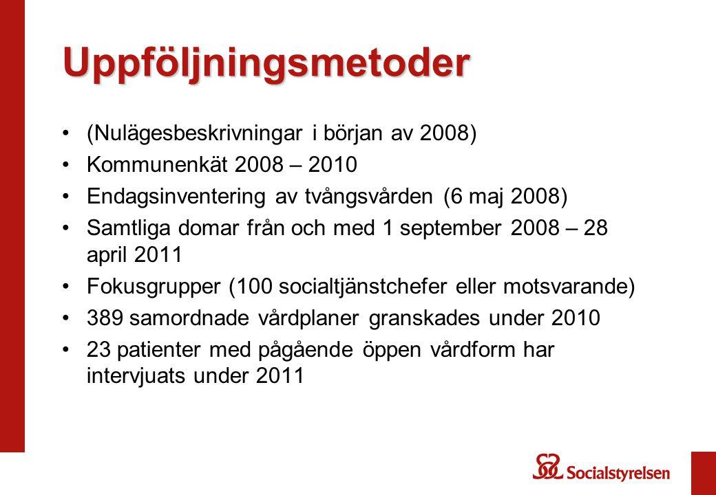 Uppföljningsmetoder (Nulägesbeskrivningar i början av 2008) Kommunenkät 2008 – 2010 Endagsinventering av tvångsvården (6 maj 2008) Samtliga domar från