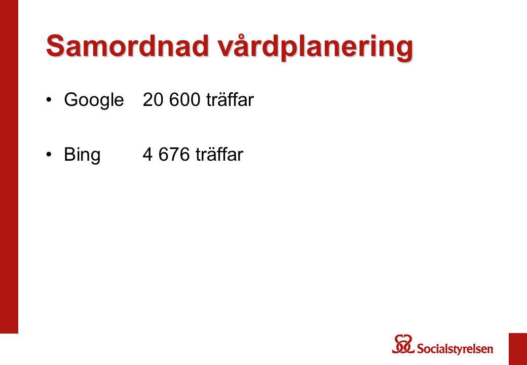Samordnad vårdplanering Google20 600 träffar Bing 4 676 träffar