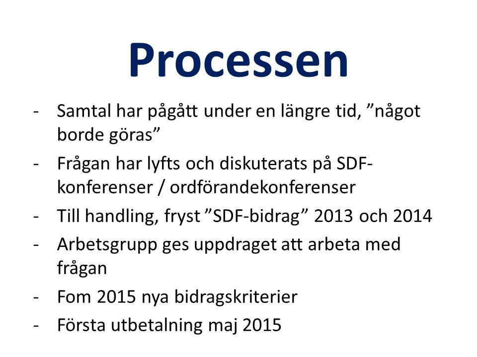 Processen -Samtal har pågått under en längre tid, något borde göras -Frågan har lyfts och diskuterats på SDF- konferenser / ordförandekonferenser -Till handling, fryst SDF-bidrag 2013 och 2014 -Arbetsgrupp ges uppdraget att arbeta med frågan -Fom 2015 nya bidragskriterier -Första utbetalning maj 2015