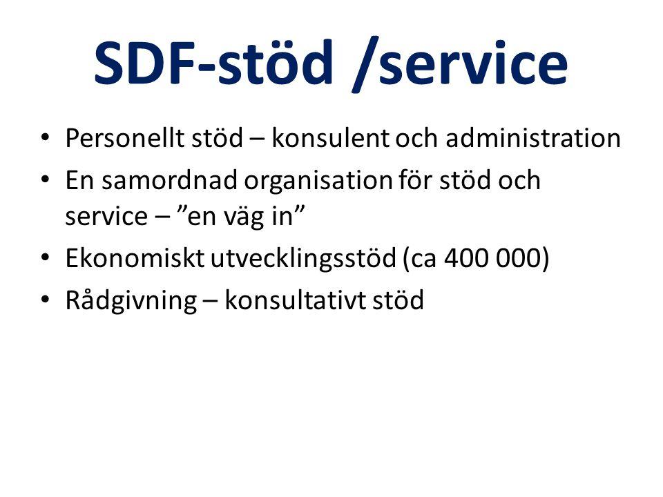 SDF-stöd /service Personellt stöd – konsulent och administration En samordnad organisation för stöd och service – en väg in Ekonomiskt utvecklingsstöd (ca 400 000) Rådgivning – konsultativt stöd