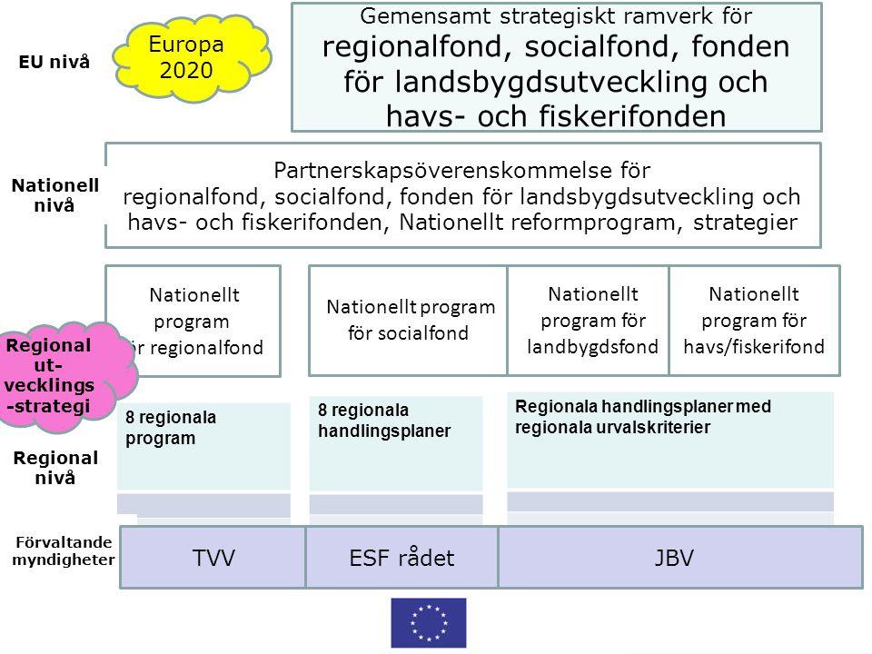 Gemensamt strategiskt ramverk för regionalfond, socialfond, fonden för landsbygdsutveckling och havs- och fiskerifonden Partnerskapsöverenskommelse fö