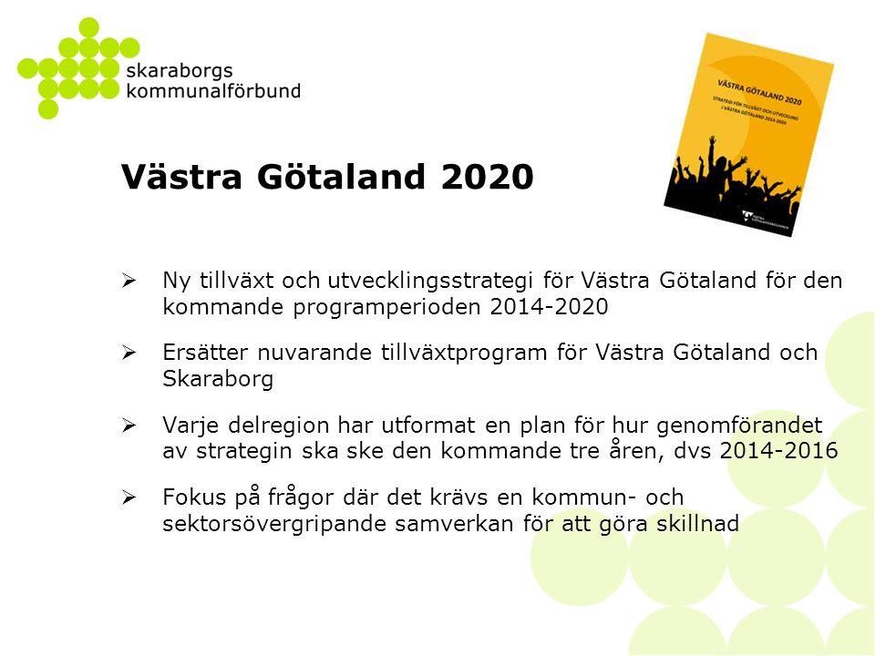Västra Götaland 2020  Ny tillväxt och utvecklingsstrategi för Västra Götaland för den kommande programperioden 2014-2020  Ersätter nuvarande tillväx