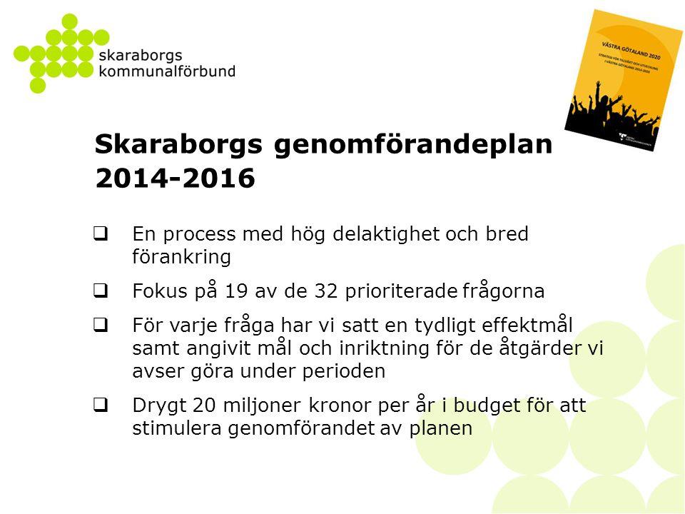 Skaraborgs genomförandeplan 2014-2016  En process med hög delaktighet och bred förankring  Fokus på 19 av de 32 prioriterade frågorna  För varje fr