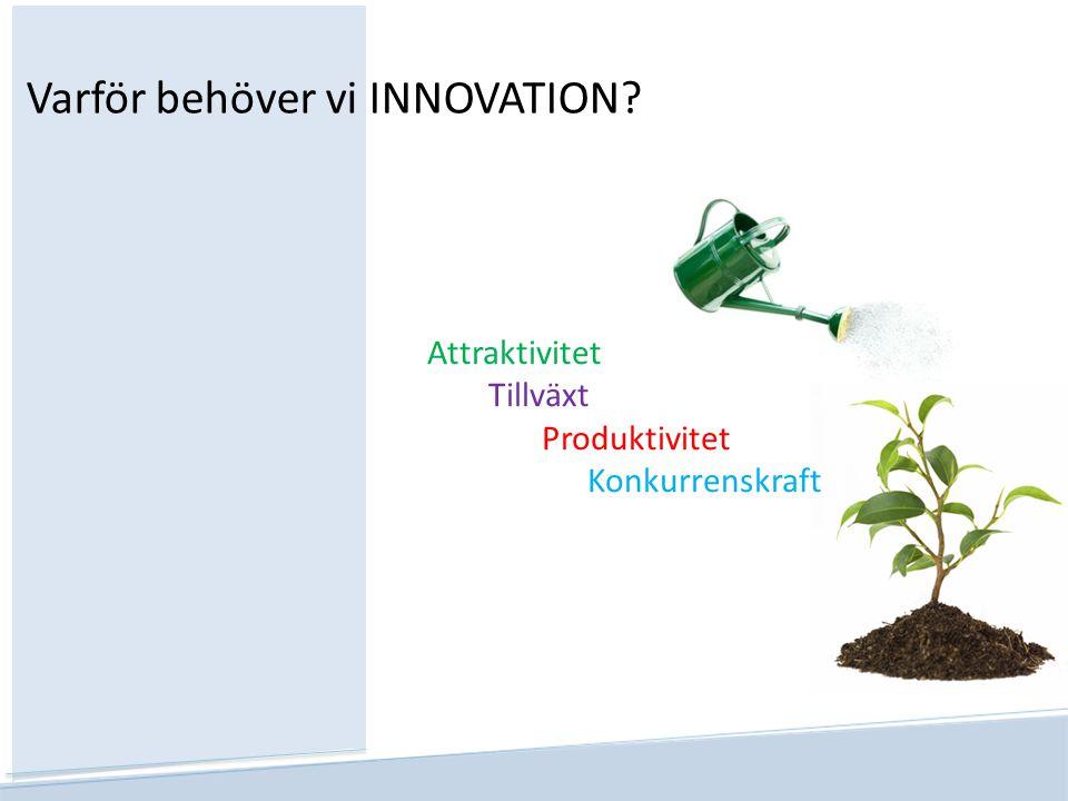 Varför behöver vi INNOVATION? Attraktivitet Tillväxt Produktivitet Konkurrenskraft