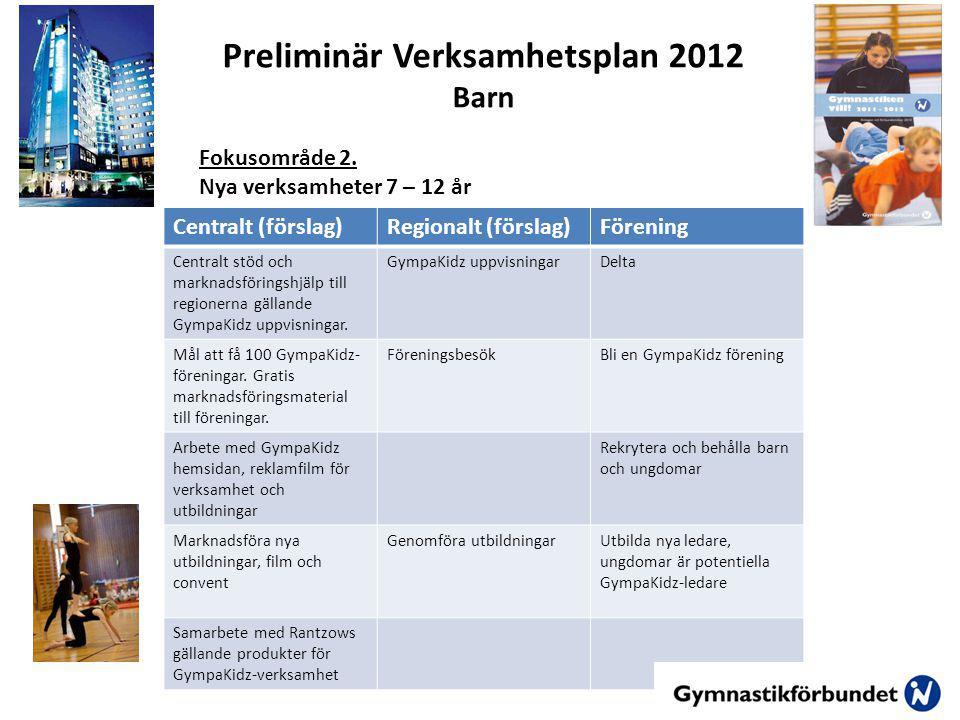 Centralt (förslag)Regionalt (förslag)Förening Centralt stöd och marknadsföringshjälp till regionerna gällande GympaKidz uppvisningar.